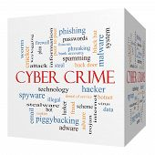 Cyber Crime 3D Cube Word Cloud Concept