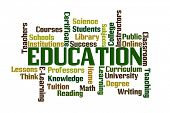 Education Word Cloud on White Background