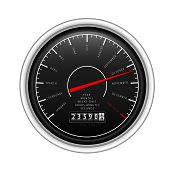 New Year  Speedometer