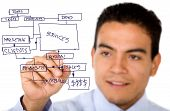 pic of intranet  - business man drawing a business plan on screen over a white background - JPG