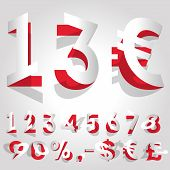 Price numbers