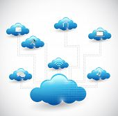 Cloud Computing Network Illustration Design