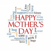 Happy Mother's Day Word Cloud Concept
