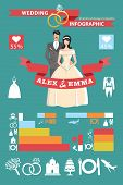 Wedding Infographic Set. Bride And Groom