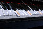 Piano Keyboard Sloping Keys Down