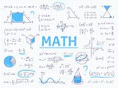 Doodle Math. Algebra And Geometry School Equation And Graphs, Hand Drawn Physics Science Formulas. V poster