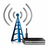 Wireless Router-Turm