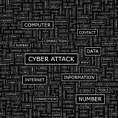 CYBER ATTACK. Background concept wordcloud illustration. Print concept word cloud. Graphic collage with related tags and terms. Vector illustration. Seamless pattern.