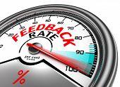 Feedback Rate Meter