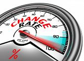 Change Rate Conceptual Meter