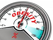 stock photo of obesity  - obesity rate conceptual meter isolated on white bacckground - JPG