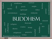 Buddhism Word Cloud Concept On A Blackboard