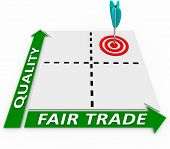 Fair Trade and Quality words on a matrix of business choices and an arrow in the best option for pro