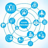 human resource