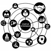 start up entrepreneur network