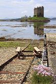 Постер, плакат: Замок Сталкер Аргайл Шотландии