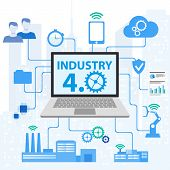 Physical Systems, Cloud Computing, Cognitive Computing Industry 4.0 Infographic. Industryl 4.0 Cyber poster