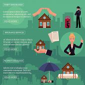 Vector House Insurance Infographic Posters Set. House, Property Insurance, Insurance Services. Natur poster