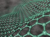 Flexible Graphene Sheet