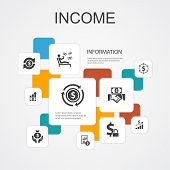 Income Infographic 10 Line Icons Template. Save Money, Profit, Investment, Profitability Simple Icon poster