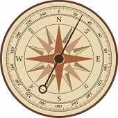 Old Style Compass