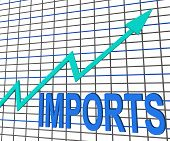 Imports Graph Chart Shows Increase Purchase Abroad