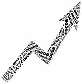 Cocoa Commodity Price Growth. Word Cloud Illustration.