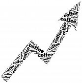 Coffee Commodity Price Growth. Word Cloud Illustration.