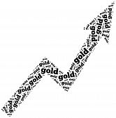 Gold Commodity Price Growth. Word Cloud Illustration.