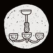 pic of lamp shade  - Hanging Lamp Doodle - JPG