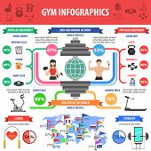 Постер, плакат: Gym Infographics Set