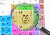 Постер, плакат: Arsenic Element Of Mendeleev Periodic Table Magnified With Mag