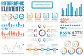 Infographic Elements - Bar And Line Charts, People Infographics, Circle Diagram, Process Diagram, St poster
