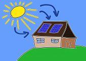 Постер, плакат: Солнечная энергия