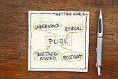 PURE (positively stated, understood, ethical) goal setting concept - a napkin doodle on a grunge woo