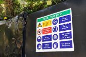 Construction Site Safety Signage At Site Entrance poster