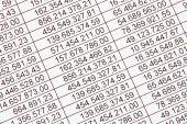 Numbers On A Balance Sheet