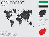 Set Of Infographic Elements For The Country Of Afghanistan