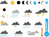 symbol weather and climate