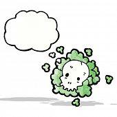 skull cloud cartoon