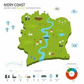 stock photo of yamoussoukro  - Energy industry and ecology of Ivory Coast vector map with power stations infographic - JPG