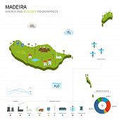 Energy industry and ecology of Madeira
