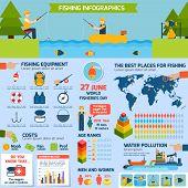 Fishing Infographics Set
