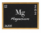 image of mg  - Blackboard with the signs of the periodic table - JPG