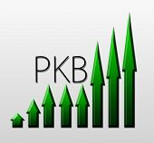 Chart Illustrating Pkb Growth, Macroeconomic Indicator Concept