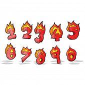 cartoon burning numbers