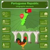 Portugal  Infographics, Statistical Data, Sights.