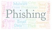 Phishing Shapes Word Cloud. Wordcloud Made With Text Only. poster