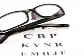 glasses on snellen eye chart background
