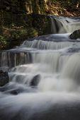 Waterfall Uk
